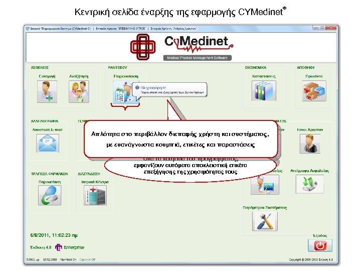 Κεντρική σελίδα έναρξης της εφαρμογής CYMedinet Απλότητα στο περιβάλλον διεπαφής χρήστη και συστήματος, με