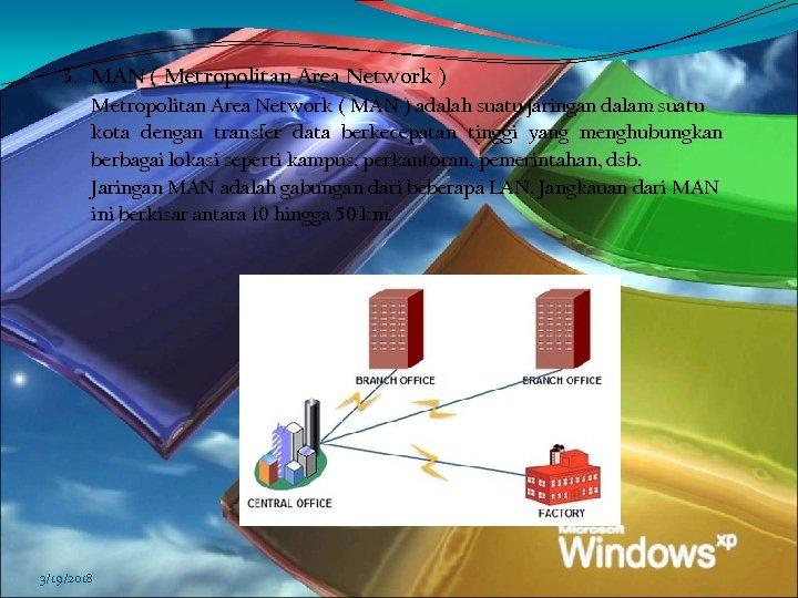 3. MAN ( Metropolitan Area Network ) Metropolitan Area Network ( MAN ) adalah