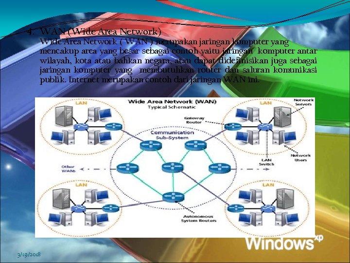 4. WAN (Wide Area Network) Wide Area Network ( WAN ) merupakan jaringan komputer