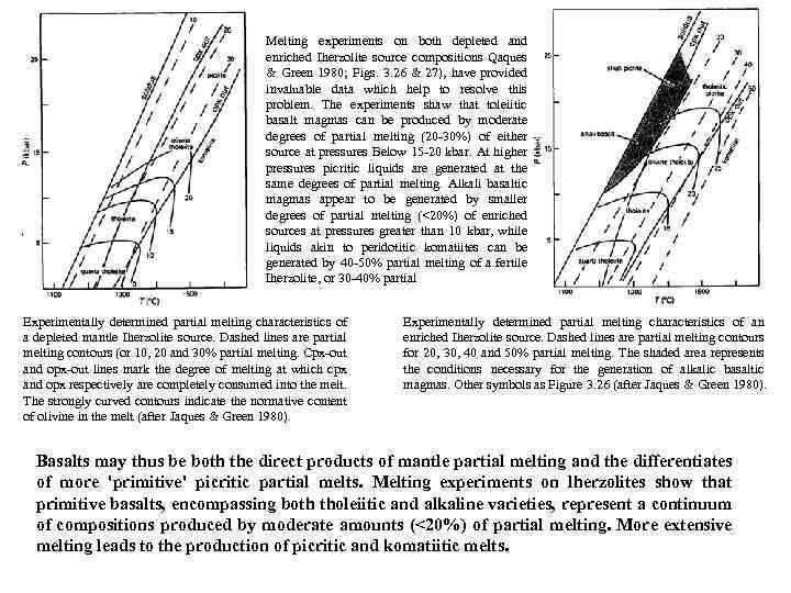 Melting experiments on both depleted and enriched Iherzolite source compositions Qaques & Green 1980;