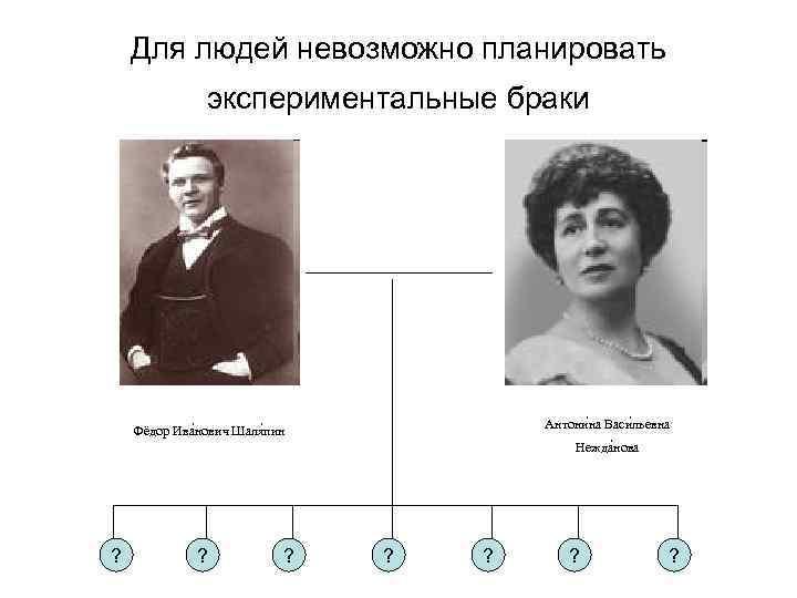Для людей невозможно планировать экспериментальные браки Антони на Васи льевна Фёдор Ива нович Шаля