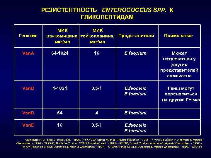 Enterococcus простатит золотые рецепты лечения простатита