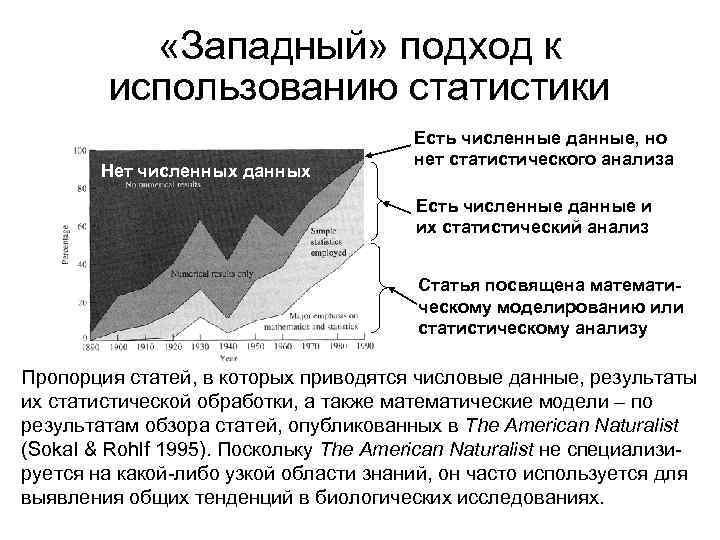 «Западный» подход к использованию статистики Нет численных данных Есть численные данные, но нет