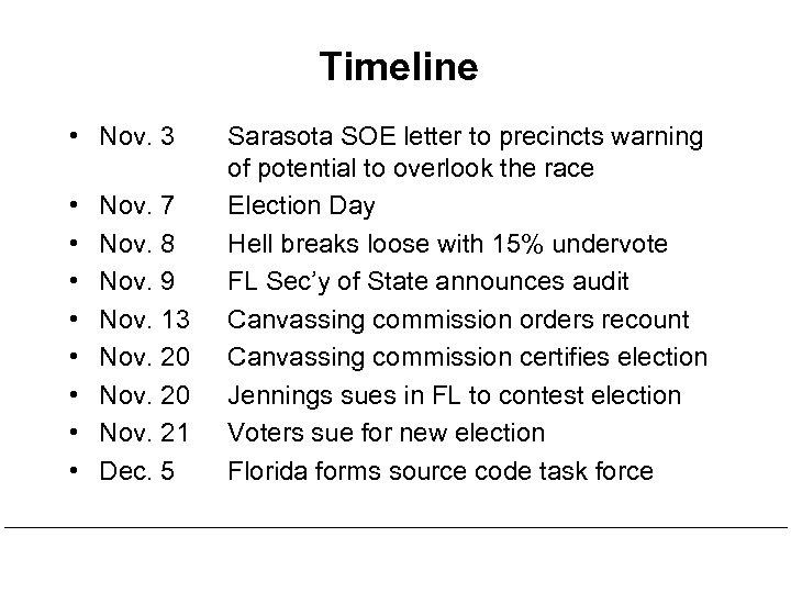 Timeline • Nov. 3 • • Nov. 7 Nov. 8 Nov. 9 Nov. 13