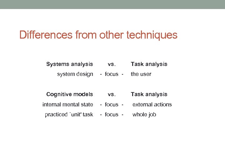 Differences from other techniques Systems analysis system design Cognitive models vs. - focus vs.