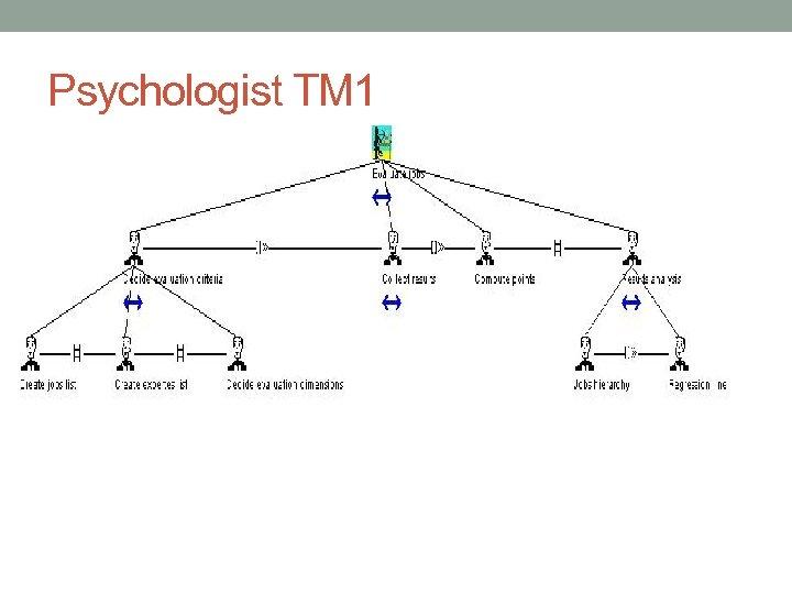 Psychologist TM 1
