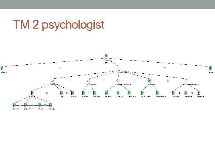 TM 2 psychologist