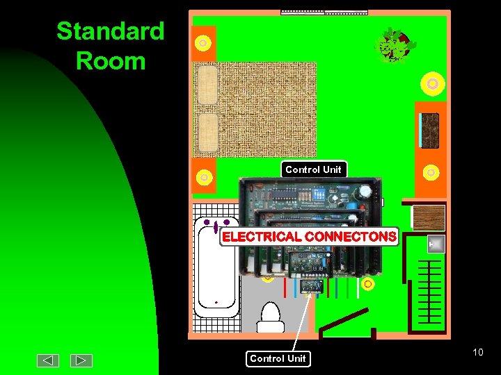 Standard Room Control Unit A/C ELECTRICAL CONNECTONS z Control Unit 10