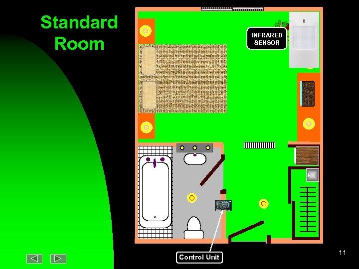 Standard Room INFRARED SENSOR Control Unit 11