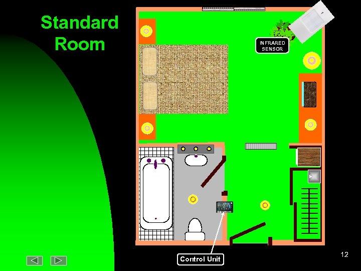 Standard Room INFRARED SENSOR Control Unit 12