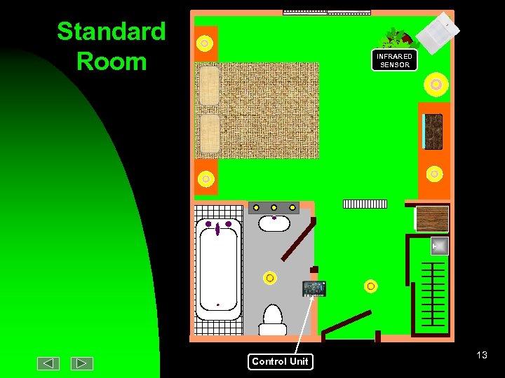 Standard Room INFRARED SENSOR Control Unit 13