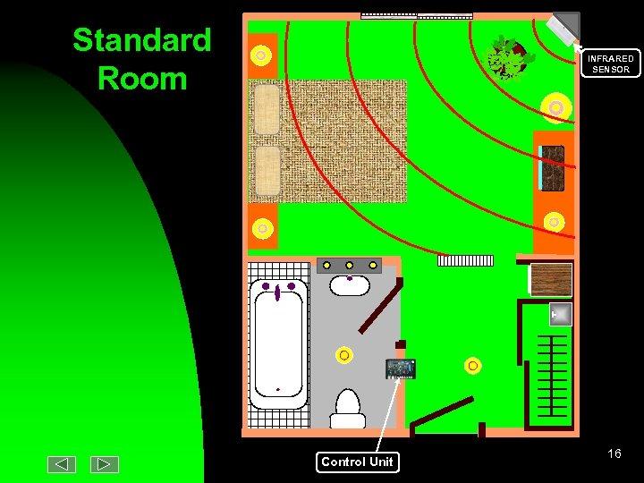 Standard Room INFRARED SENSOR Control Unit 16