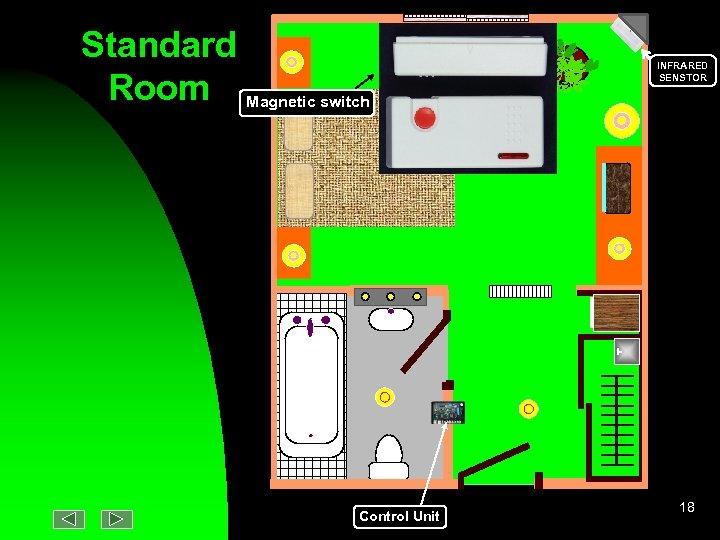 Standard Room Magnetic switch Control Unit INFRARED SENSTOR 18