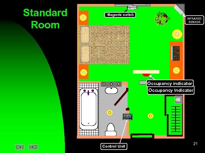 Standard Room Magnetic switch INFRARED SENSOR Occupancy indicator Occupancy Indicator Control Unit 21