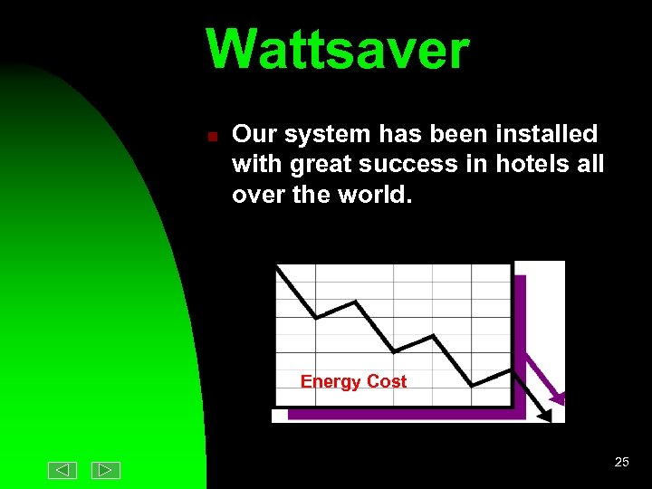 Wattsaver n Our system has been installed with great success in hotels all over