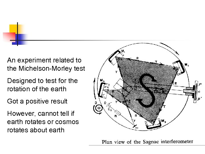 An experiment related to the Michelson-Morley test Designed to test for the rotation of
