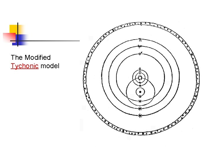 The Modified Tychonic model