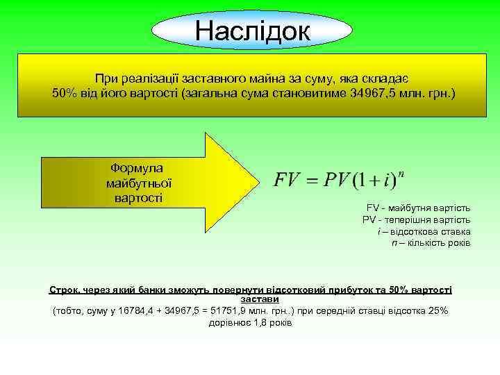 Наслідок При реалізації заставного майна за суму, яка складає 50% від його вартості (загальна