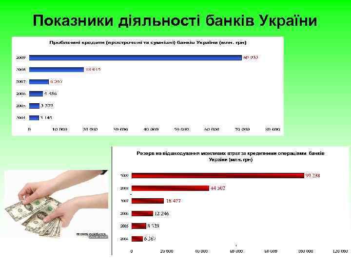 Показники діяльності банків України
