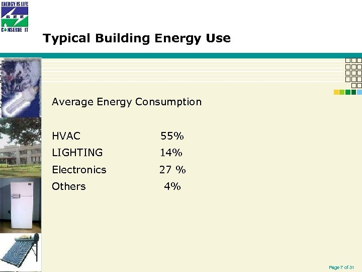 Typical Building Energy Use Average Energy Consumption HVAC 55% LIGHTING 14% Electronics 27 %