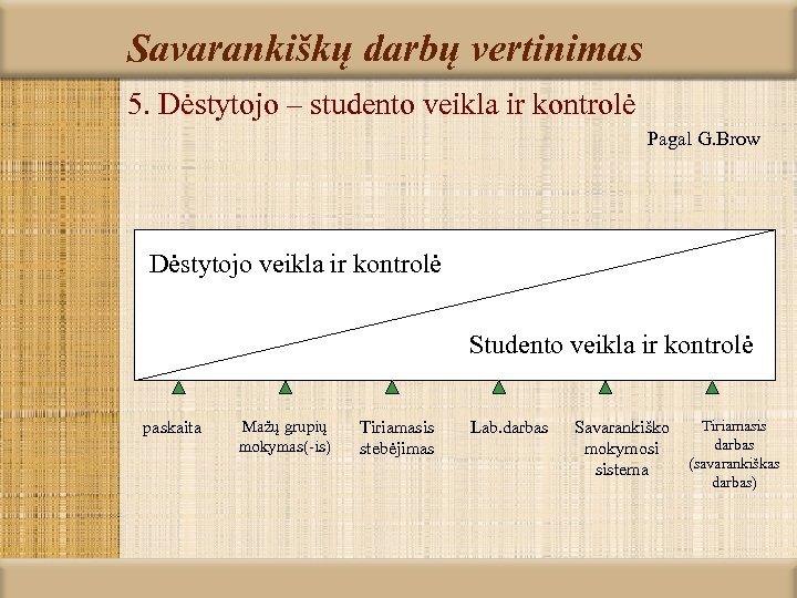 Savarankiškų darbų vertinimas 5. Dėstytojo – studento veikla ir kontrolė Pagal G. Brow Dėstytojo