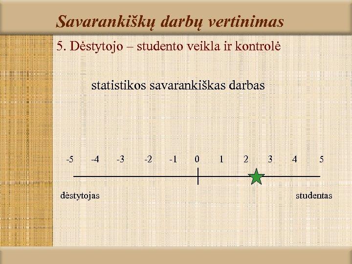 Savarankiškų darbų vertinimas 5. Dėstytojo – studento veikla ir kontrolė statistikos savarankiškas darbas -5