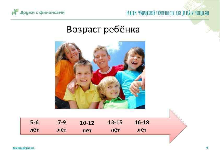 Возраст ребёнка 5 -6 лет вашифинансы. рф 7 -9 лет 10 -12 лет 13