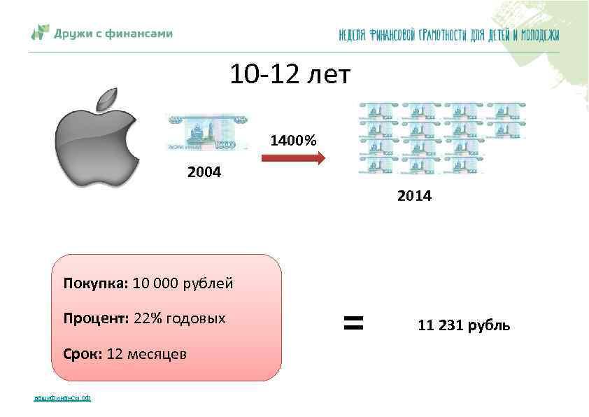 10 -12 лет 1400% 2004 2014 Покупка: 10 000 рублей Процент: 22% годовых Срок: