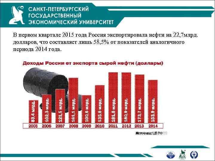 В первом квартале 2015 года Россия экспортировала нефти на 22, 7 млрд. долларов, что