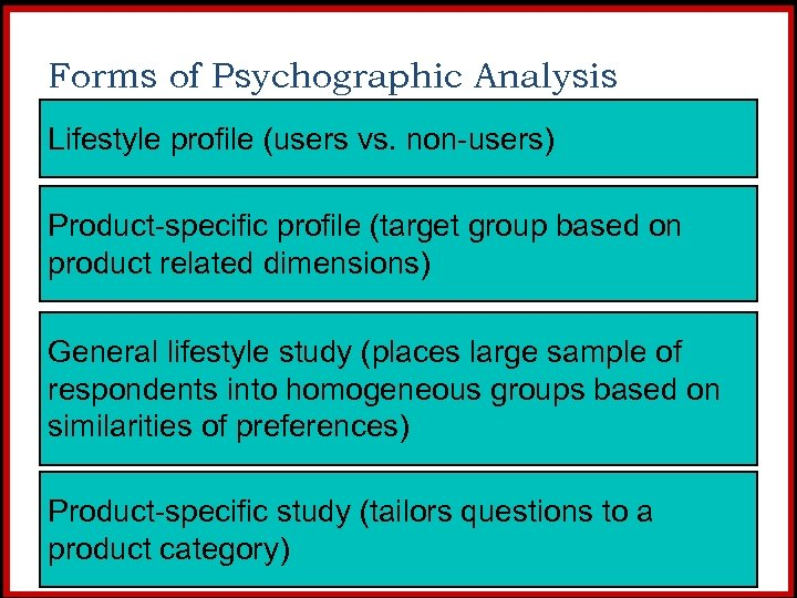 Forms of Psychographic Analysis Lifestyle profile (users vs. non-users) Product-specific profile (target group based