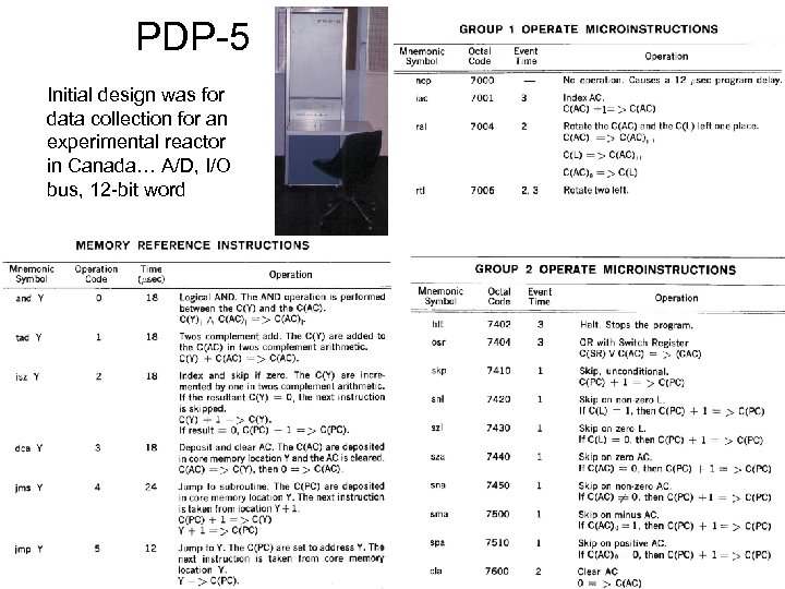 PDP-5 Initial design was for data collection for an experimental reactor in Canada… A/D,