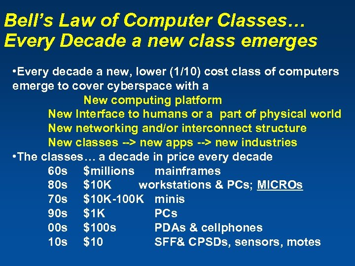 Bell's Law of Computer Classes… Every Decade a new class emerges • Every decade
