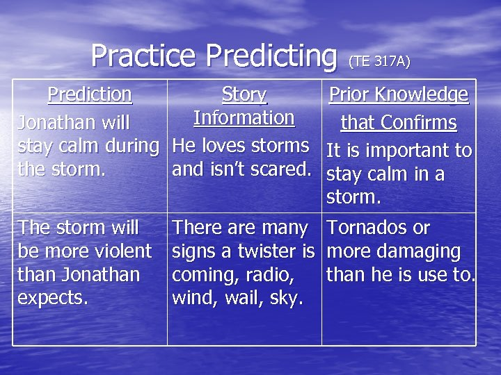 Practice Predicting (TE 317 A) Prediction Story Information Jonathan will stay calm during He