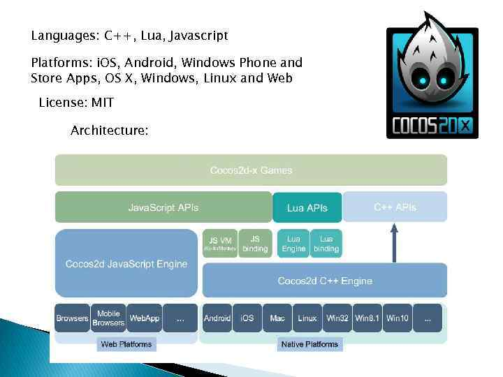 Languages: C++, Lua, Javascript Platforms: i. OS, Android, Windows Phone and Store Apps, OS