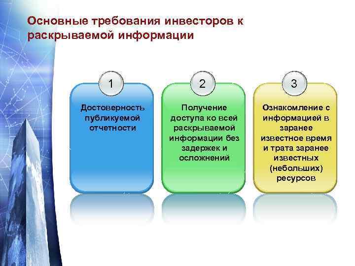 Основные требования инвесторов к раскрываемой информации 1 2 3 Достоверность публикуемой отчетности Получение доступа
