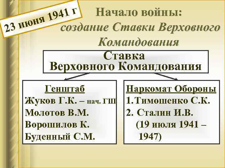 41 г я 19 Начало войны: юн создание Ставки Верховного 23 и Командования Ставка