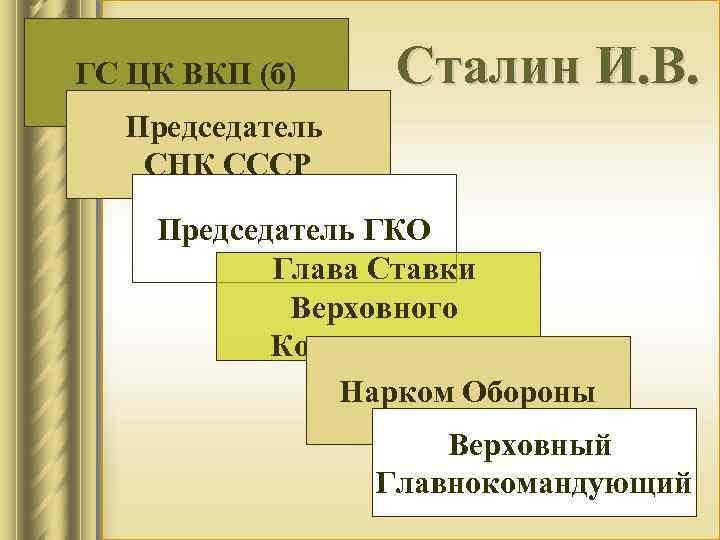 ГС ЦК ВКП (б) Сталин И. В. Председатель СНК СССР Председатель ГКО Глава Ставки