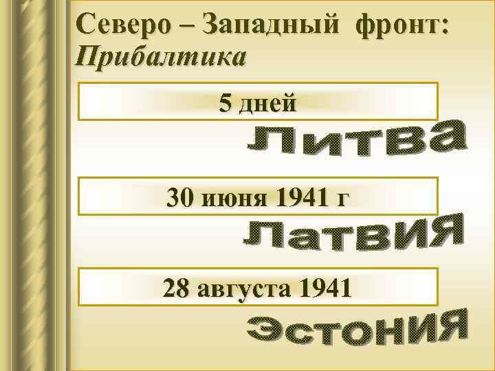 Северо – Западный фронт: Прибалтика 5 дней 30 июня 1941 г 28 августа 1941