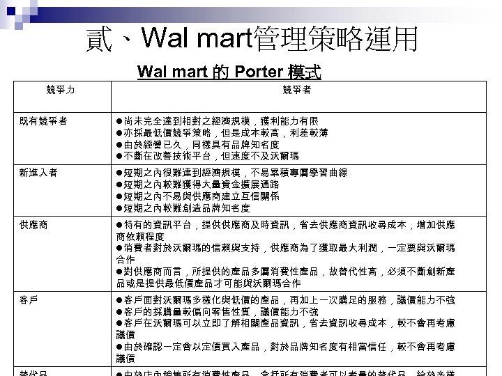 貳、Wal mart管理策略運用 Wal mart 的 Porter 模式 競爭力 競爭者 既有競爭者 尚未完全達到相對之經濟規模,獲利能力有限 亦採最低價競爭策略,但是成本較高,利差較薄 由於經營已久,同樣具有品牌知名度 不斷在改善技術平台,但速度不及沃爾瑪