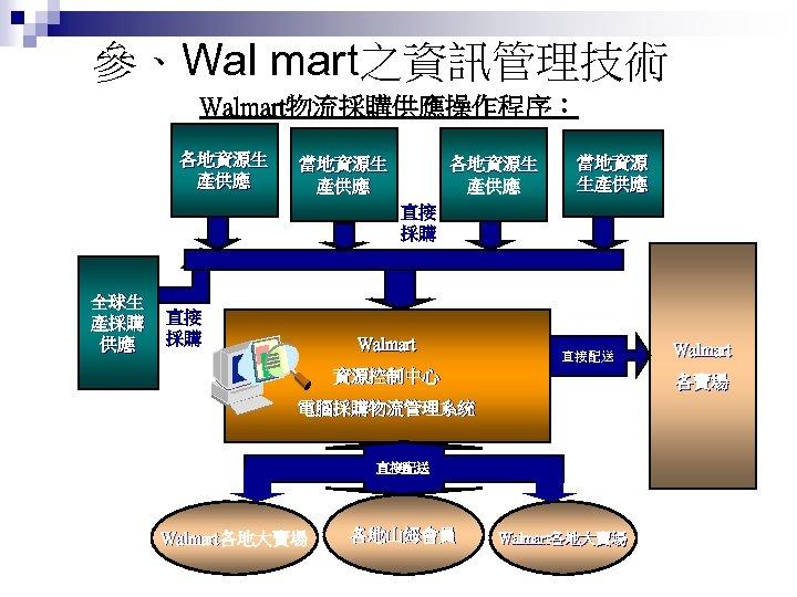 參、Wal mart之資訊管理技術 Walmart物流採購供應操作程序: 各地資源生 產供應 當地資源生 產供應 各地資源生 產供應 當地資源 生產供應 直接 採購 全球生