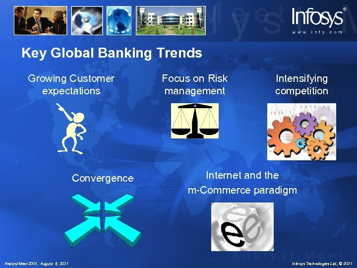 Key Global Banking Trends Growing Customer expectations Convergence Analyst Meet 2001, August 6, 2001