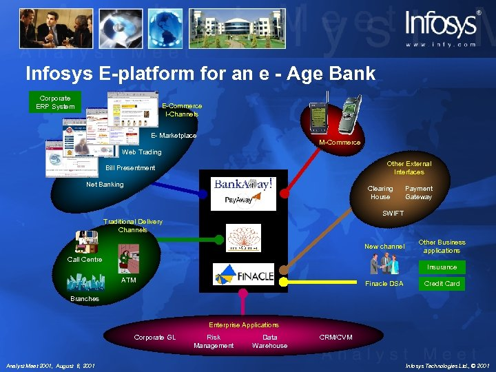 Infosys E-platform for an e - Age Bank Corporate ERP System E-Commerce I-Channels E-