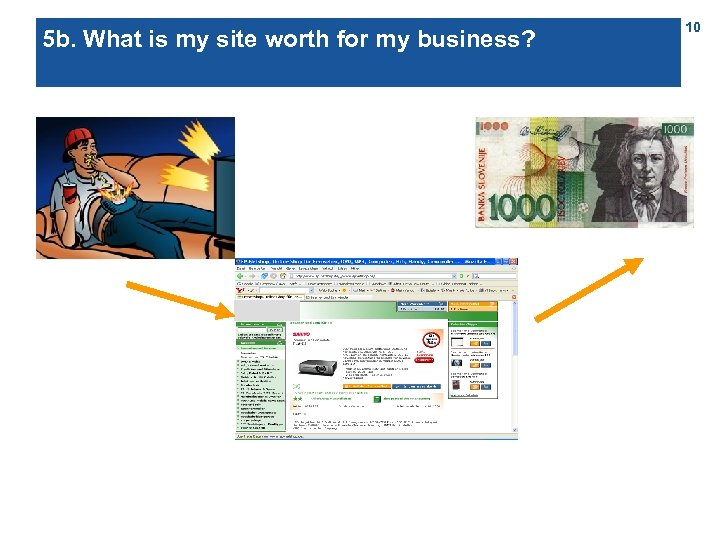 5 b. What is my site worth for my business? 10