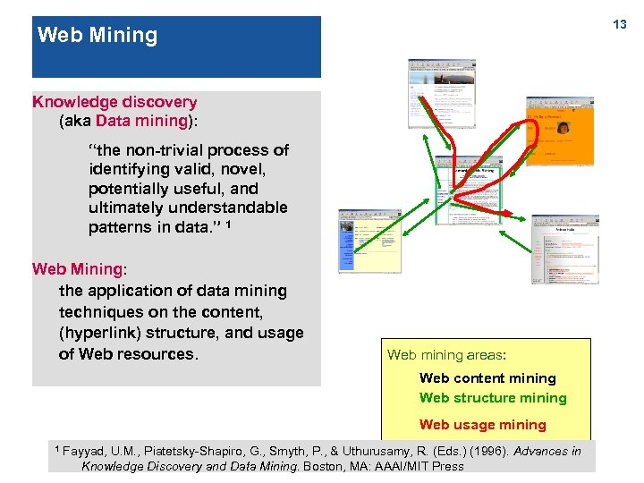 "13 Web Mining Knowledge discovery (aka Data mining): ""the non-trivial process of identifying valid,"