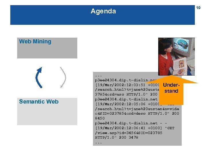 Agenda Web Mining Semantic Web . . . p 3 ee 24304. dip. t-dialin.