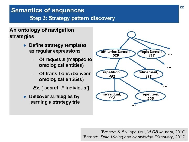 22 Semantics of sequences Step 3: Strategy pattern discovery An ontology of navigation strategies