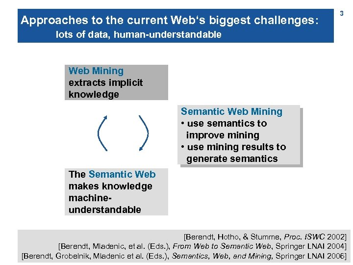 Approaches to the current Web's biggest challenges: 3 lots of data, human-understandable Web Mining