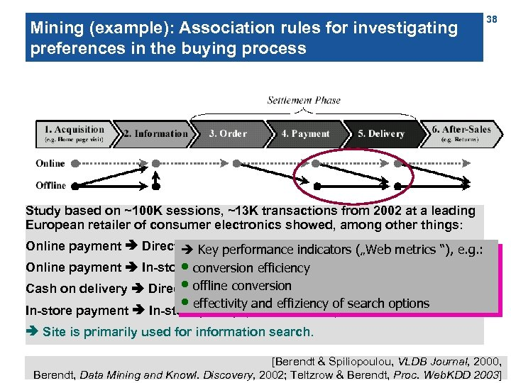 Mining (example): Association rules for investigating preferences in the buying process 38 Study based