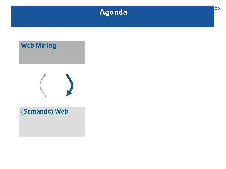 Agenda Web Mining (Semantic) Web 39