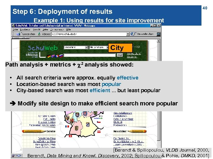 Step 6: Deployment of results 40 Example 1: Using results for site improvement City